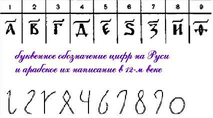 какие тюркизмы встречаются в русском языке