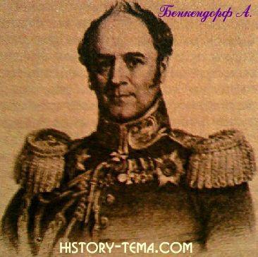 Внутренняя и внешняя политика Николая первого