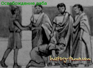 каким было рабство в конце античной эпохи