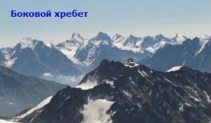 какие горы есть на Кавказе
