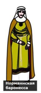как одевалась норманнская аристократия