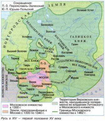 какой была русь во время монголо-татарского ига