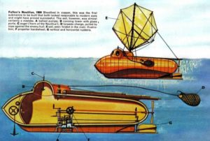 как выглядела лодка Наутилус