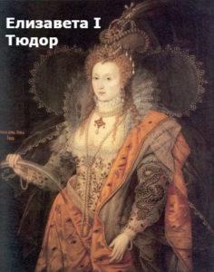 как реформация победила в англии