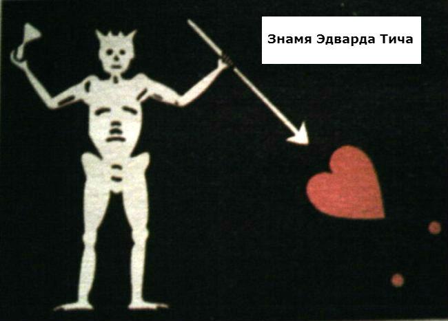 откуда произошел пиратский флаг