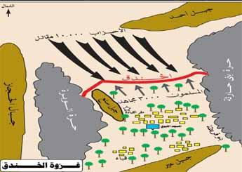 какие войны Мухаммеда знает история