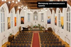 Как из католической церкви выделялись течения