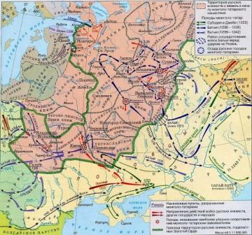 кто такие монголо-татары