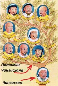 прямые потомки Чингисхана