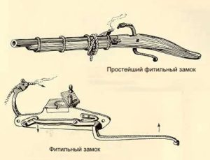 каким было раньше огнестрельное оружие