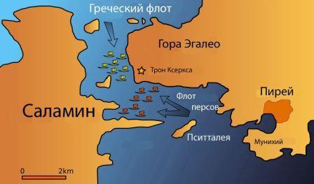 как греки победили персов