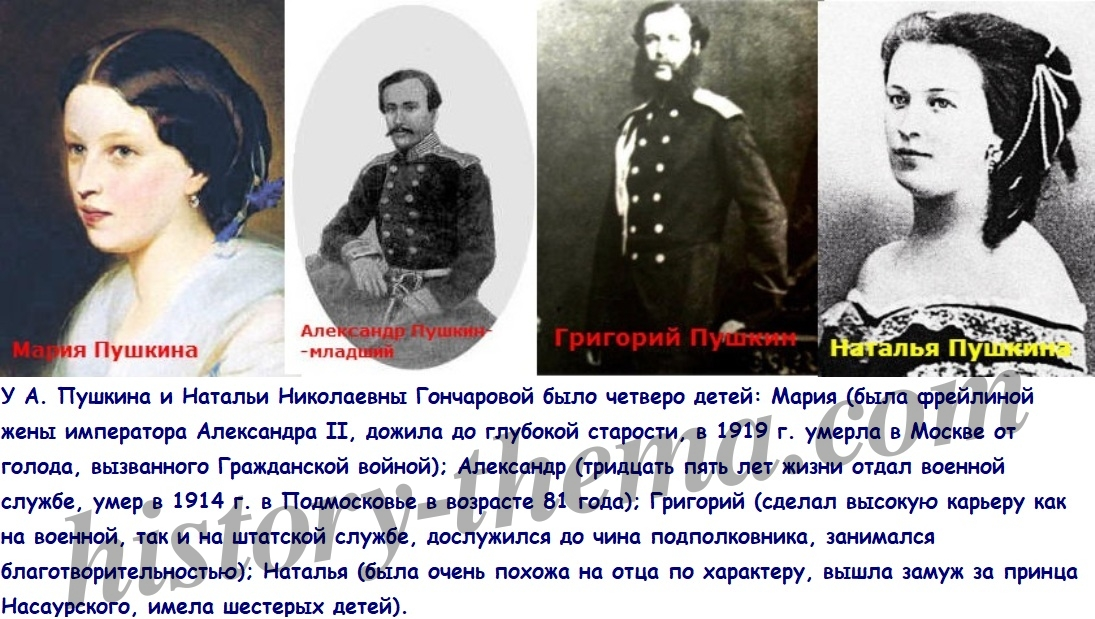 Фотографии детей пушкина