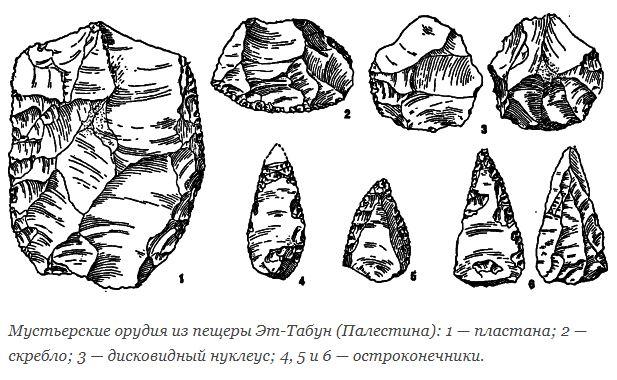 какие орудия изготовлялись в мустьерскую эпоху